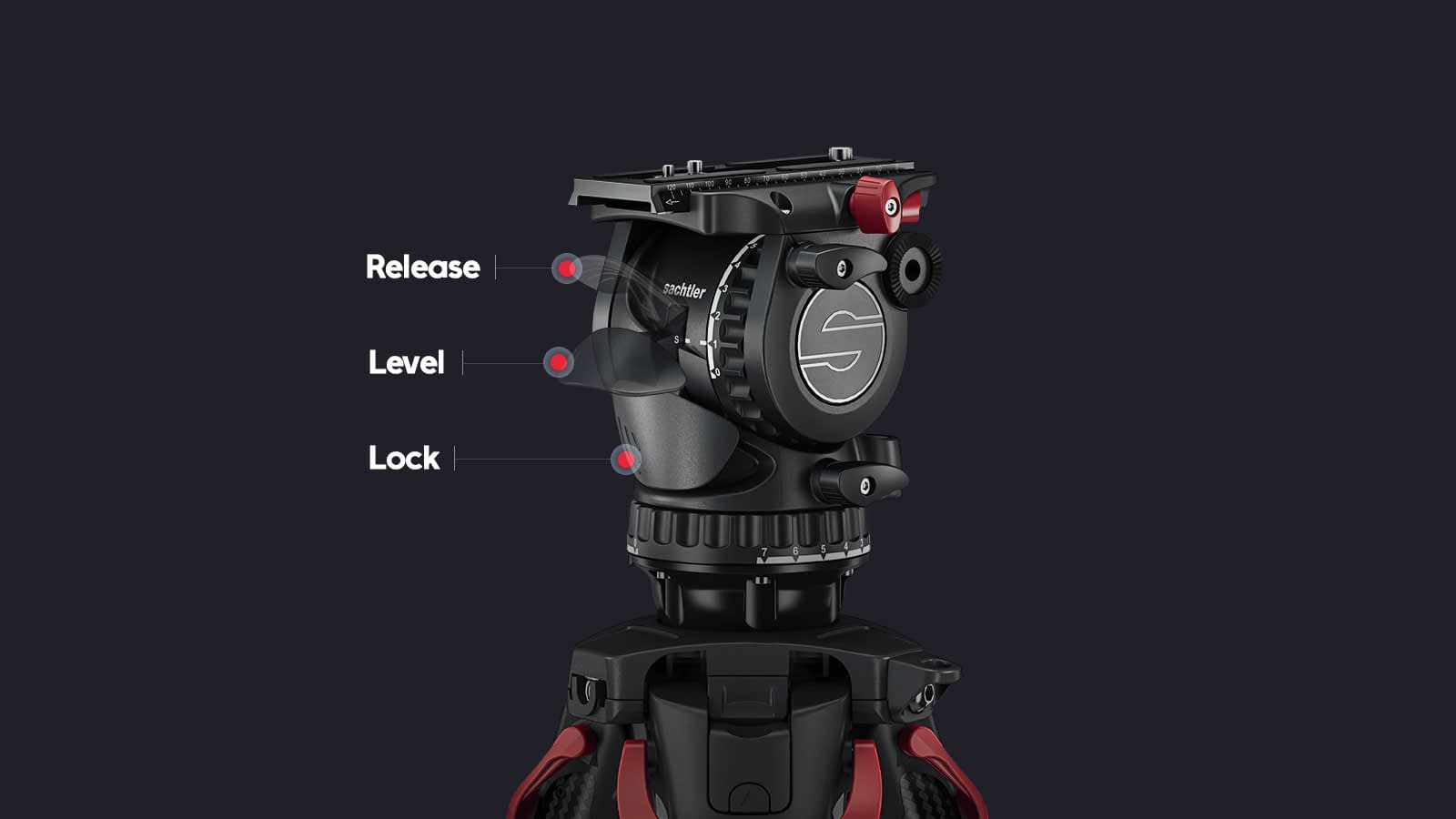 Sachtler Aktiv SpeedLevel Technology