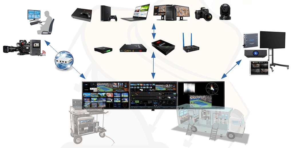 Live Production Technology for Gaming and eSports Events